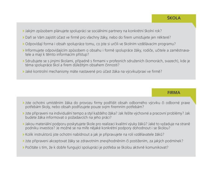 Otázky směrované škole a firmě, které se týkají aspektů spolupráce a jejich začlenění do strategie přípravy organizace školního roku